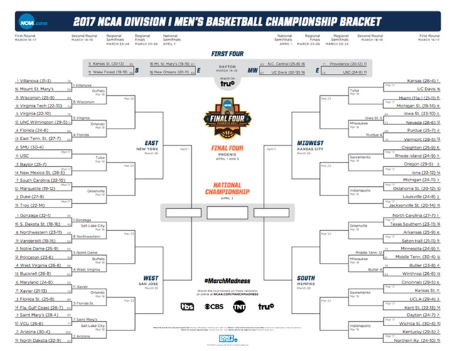 photo relating to Sec Tournament Bracket Printable identify March Insanity 2017: Up-to-date printable NCAA event