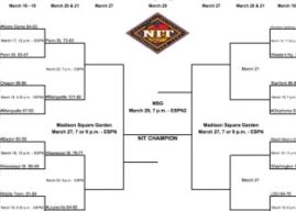 NIT Bracket 2018: Scores, times printable .PDF for this year's tournament