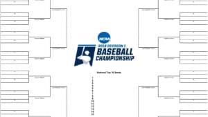 NCAA college baseball bracket 2019: Printable College World Series bracket .PDF