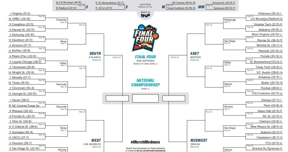 Ncaa March Madness Bracket 2018: NCAA Bracket 2018: Printable March Madness Field Ready For